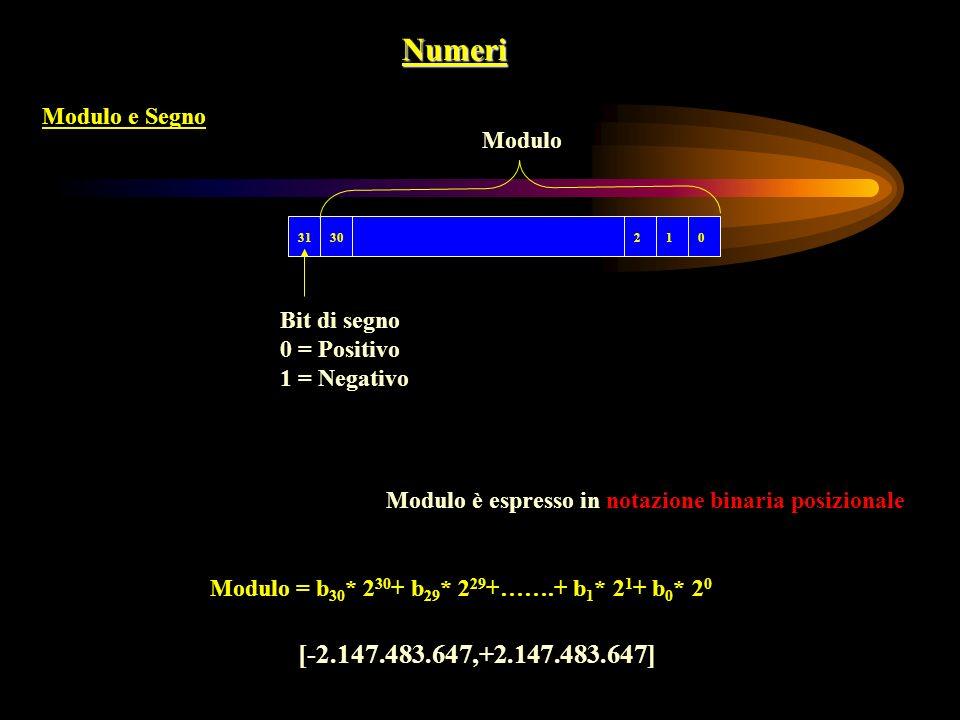 Numeri [-2.147.483.647,+2.147.483.647] Modulo e Segno Modulo